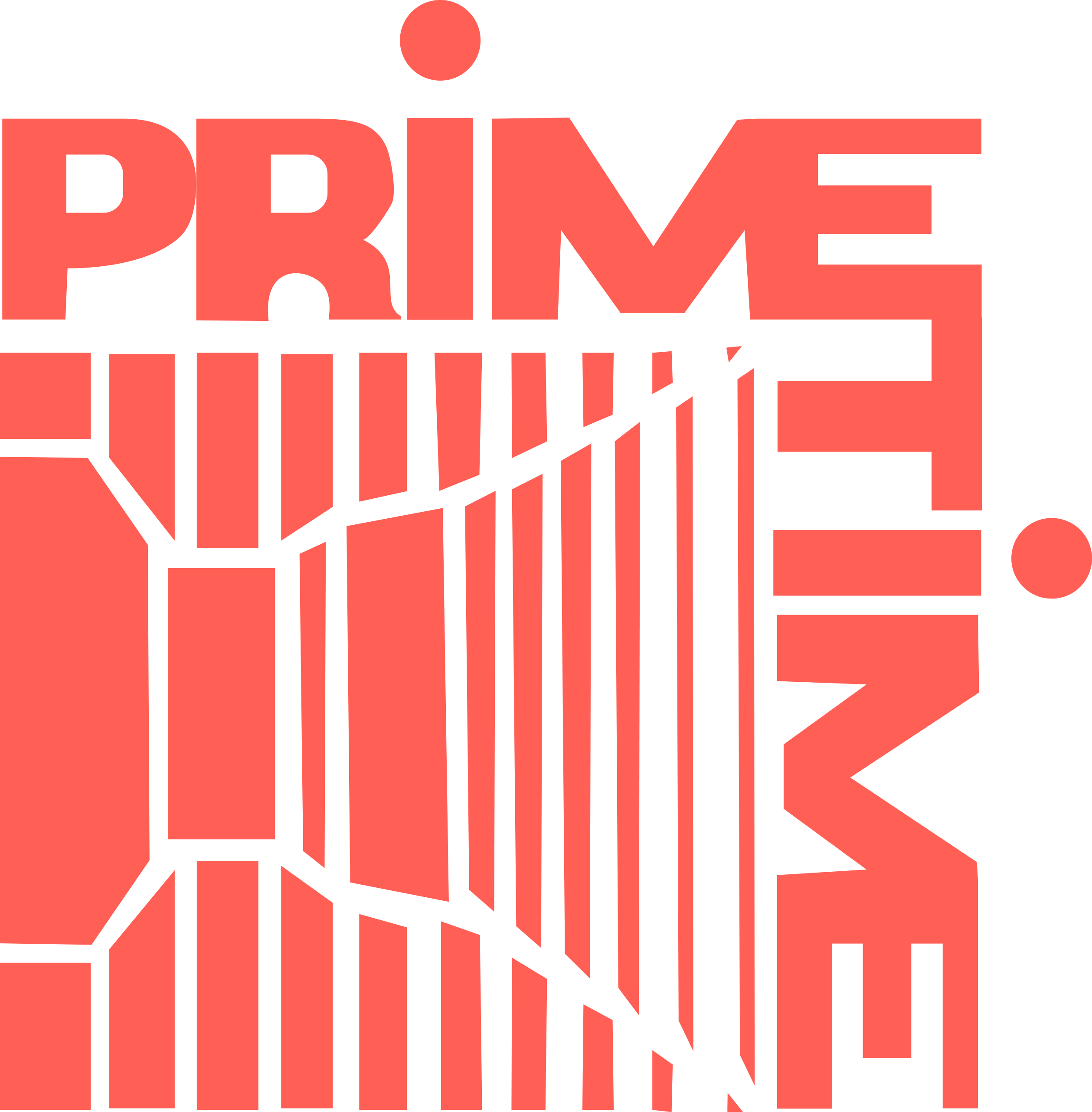 Primetime India